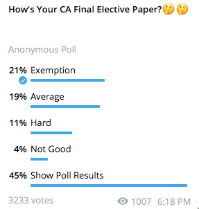 CA Final Elective Paper Review July 2021