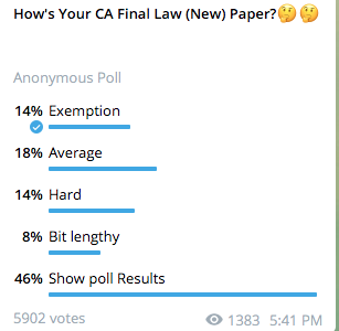 CA Final Law Review July 2021 new