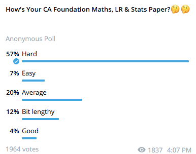 CA Foundation Maths Paper Review