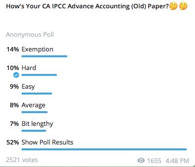 CA Inter Advanced Accounts Paper Review