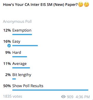 CA Inter EIS SM Review