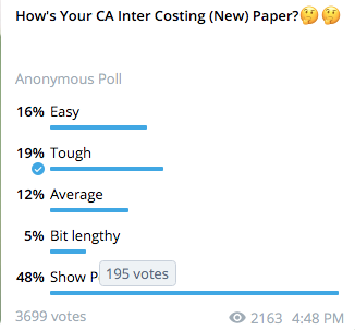 Review of CA Inter Costing paper