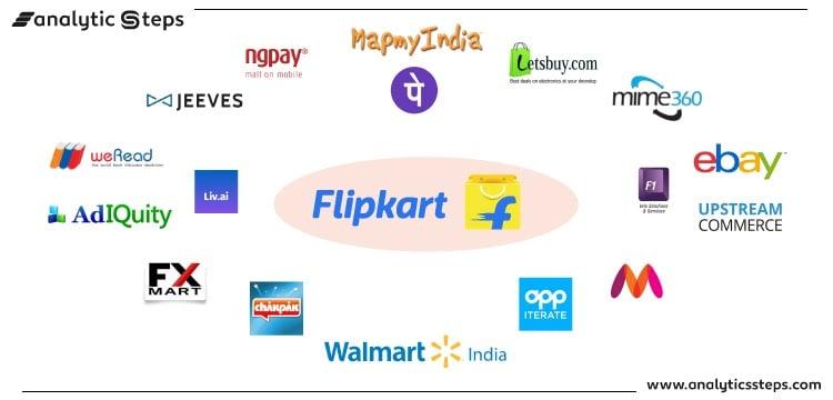 Flipkart Subsidiaries