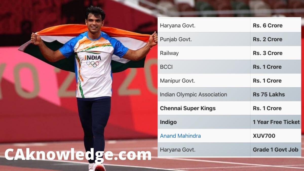 Neeraj Chopra Cash Rewards