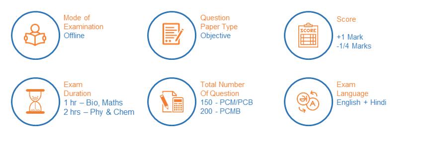 JCECE-exam-pattern