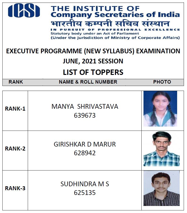 CS Executive Toppers June 2021 New