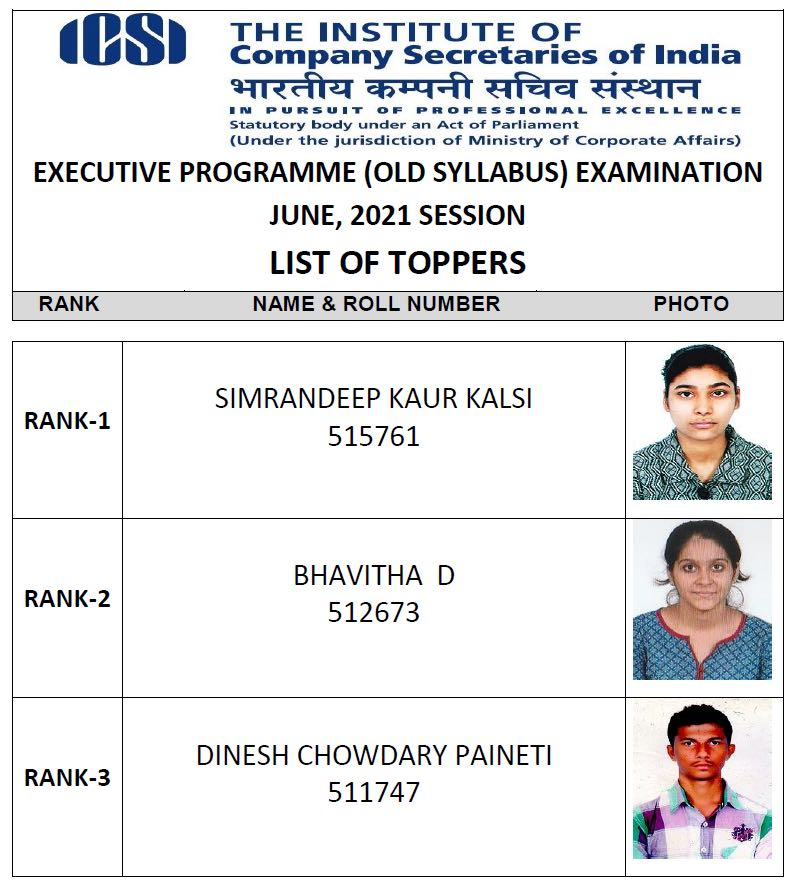 CS Executive Toppers June 2021 old