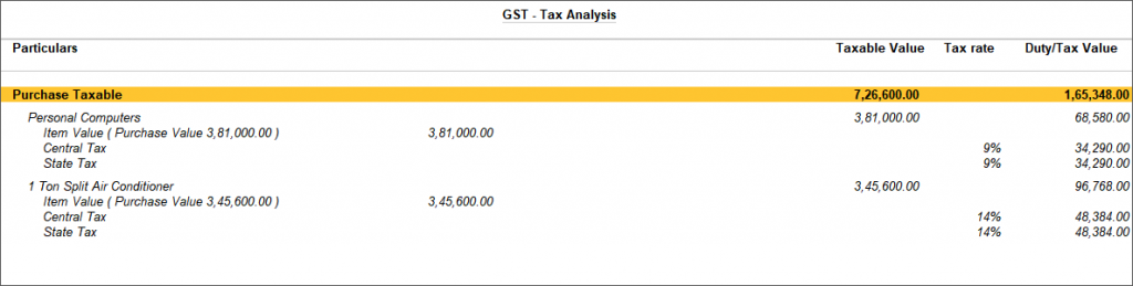 gst analysis purchase with multiple tax rates tally