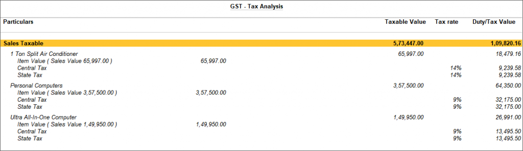 gst analysis sales with multiple tax rates tally