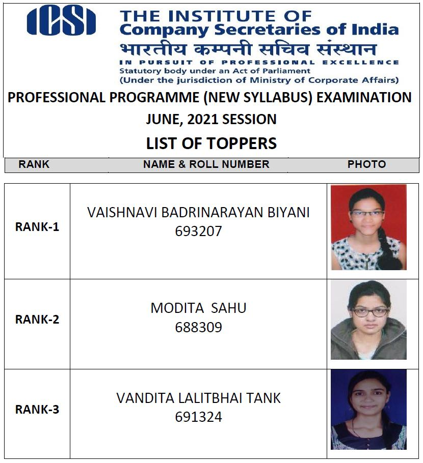 CS Professional Toppers June 2021 New