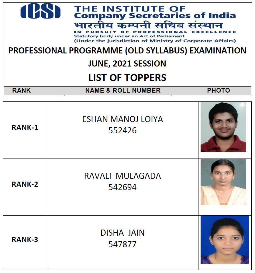CS Professional Toppers June 2021 old